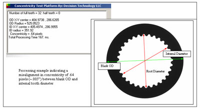 Using a machine vision system to gauging transmission clutch facings & friction rings