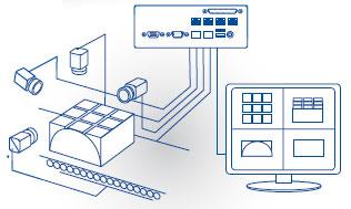 Illustration of vision processor system